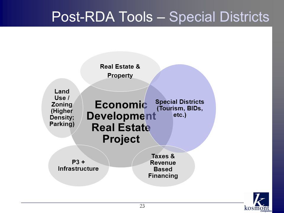 Post-RDA Tools – Special Districts Economic Development Real Estate Project Real Estate & Property Special Districts (Tourism, BIDs, etc.) Taxes & Revenue Based Financing P3 + Infrastructure Land Use / Zoning (Higher Density; Parking) 23