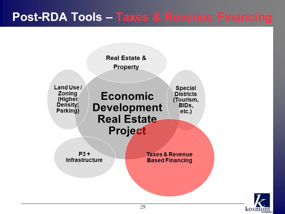 Post-RDA Tools – Taxes & Revenue Financing Economic Development Real Estate Project Real Estate & Property Special Districts (Tourism, BIDs, etc.) Taxes & Revenue Based Financing P3 + Infrastructure Land Use / Zoning (Higher Density; Parking) 29