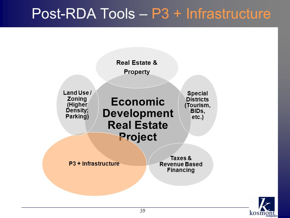 Post-RDA Tools – P3 + Infrastructure Economic Development Real Estate Project Real Estate & Property Special Districts (Tourism, BIDs, etc.) Taxes & Revenue Based Financing P3 + Infrastructure Land Use / Zoning (Higher Density; Parking) 39