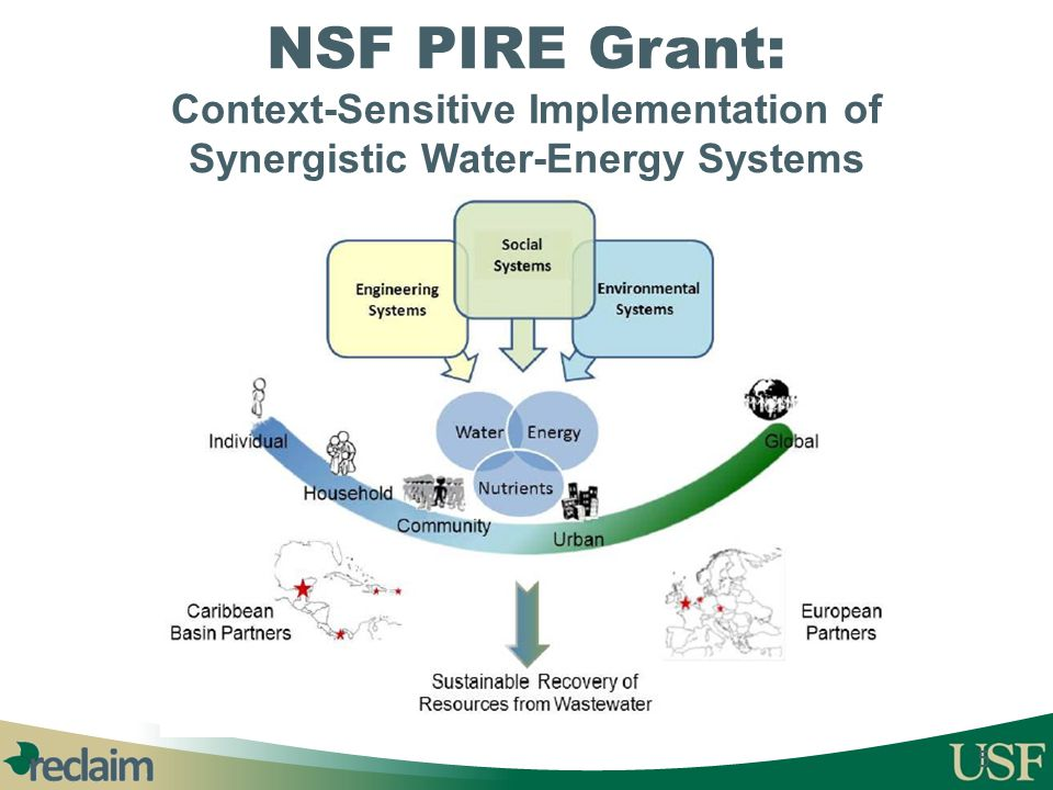 NSF PIRE Grant: Context-Sensitive Implementation of Synergistic Water-Energy Systems 5