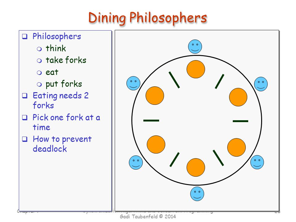 28 Chapter 7 Synchronization Algorithms and Concurrent Programming Gadi Taubenfeld © 2014 Dining Philosophers  Philosophers m think m take forks m eat m put forks  Eating needs 2 forks  Pick one fork at a time  How to prevent deadlock  Philosophers m think m take forks m eat m put forks  Eating needs 2 forks  Pick one fork at a time  How to prevent deadlock
