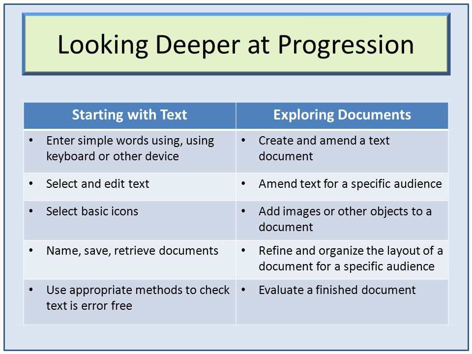 Looking Deeper at Progression Starting with TextExploring Documents Enter simple words using, using keyboard or other device Create and amend a text d