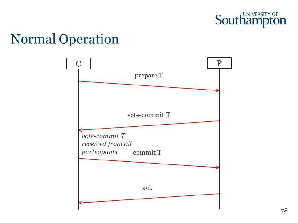 Normal Operation 78 C P prepare T vote-commit T commit T ack vote-commit T received from all participants