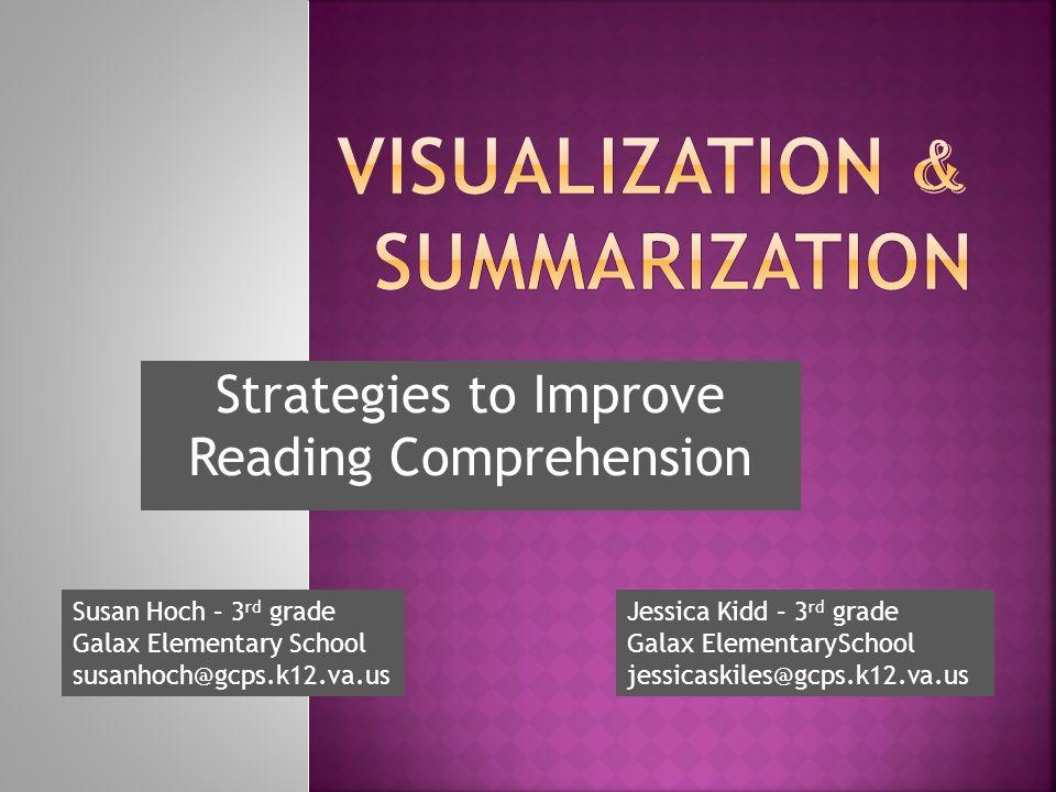 Improves Comprehension Enhances Engagement Promotes Reflection