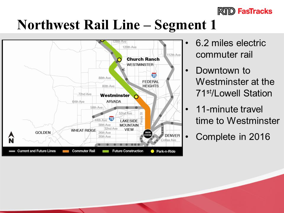 Northwest Rail Line – Segment 1 6.2 miles electric commuter rail Downtown to Westminster at the 71 st /Lowell Station 11-minute travel time to Westmin