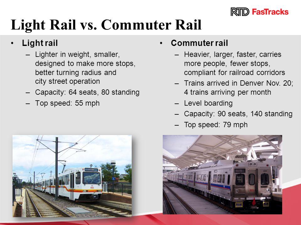 Light Rail vs.