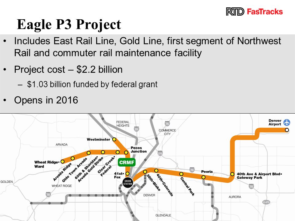 Eagle P3 Project Includes East Rail Line, Gold Line, first segment of Northwest Rail and commuter rail maintenance facility Project cost – $2.2 billio