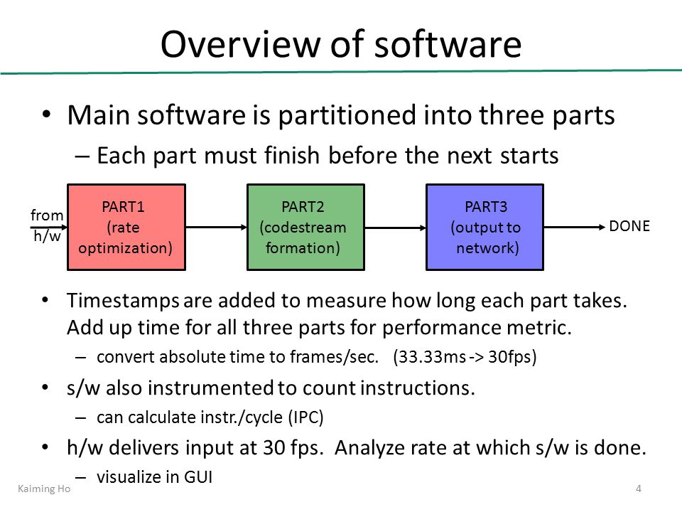 Overview of software Main software is partitioned into three parts – Each part must finish before the next starts PART2 (codestream formation) PART3 (output to network) DONE PART1 (rate optimization) from h/w Timestamps are added to measure how long each part takes.