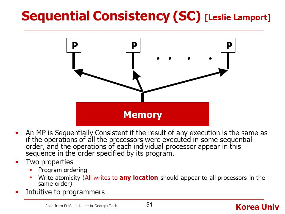 Korea Univ 51 Sequential Consistency (SC) [Leslie Lamport] An MP is Sequentially Consistent if the result of any execution is the same as if the opera