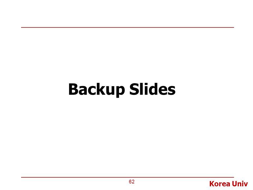 Korea Univ Backup Slides 62