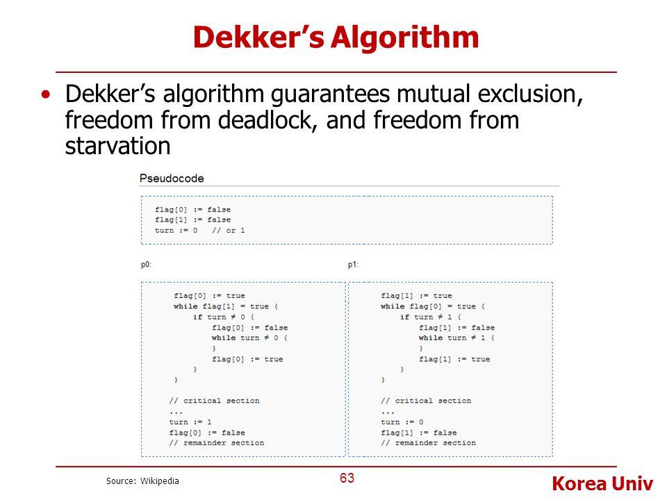 Korea Univ Dekker's Algorithm Dekker's algorithm guarantees mutual exclusion, freedom from deadlock, and freedom from starvation 63 Source: Wikipedia