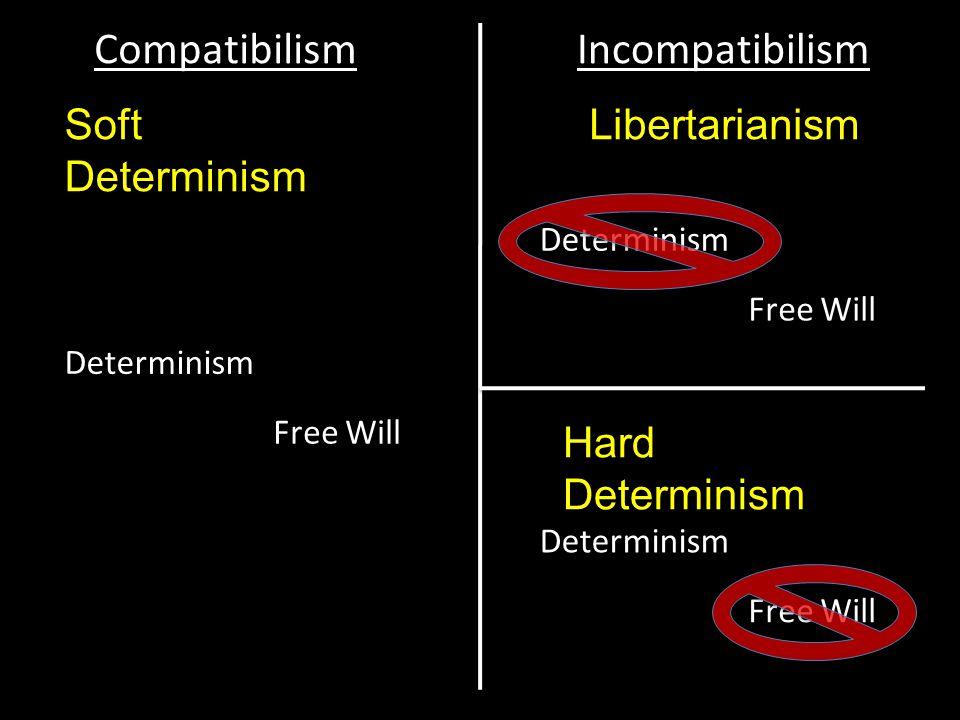 CompatibilismIncompatibilism Determinism Free Will Soft Determinism Hard Determinism Libertarianism Determinism Free Will Determinism Free Will