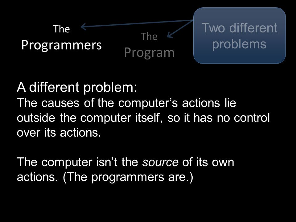 A different problem: The causes of the computer's actions lie outside the computer itself, so it has no control over its actions.