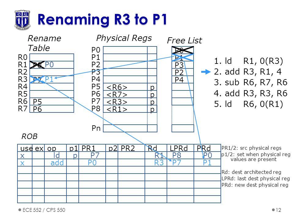 ECE 552 / CPS 55012 Renaming R3 to P1 opp1PR1p2PR2exuseRdPRdLPRd ROB 1.