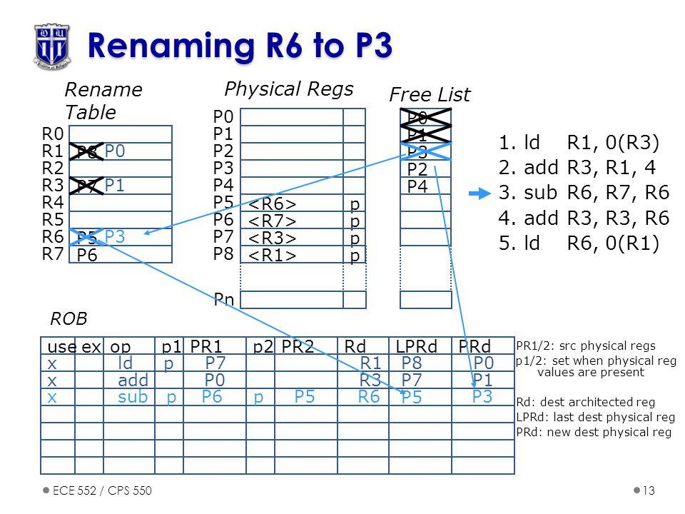 ECE 552 / CPS 55013 Renaming R6 to P3 opp1PR1p2PR2exuseRdPRdLPRd ROB 1.