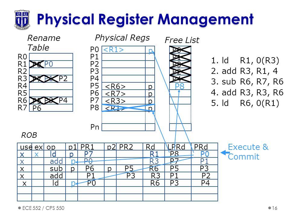 ECE 552 / CPS 55016 Physical Register Management opp1PR1p2PR2exuseRdPRdLPRd ROB x ld p P7 R1 P0 x add P0 R3 P1 x sub p P6 p P5 R6 P3 x ld p P7 R1 P0 1.