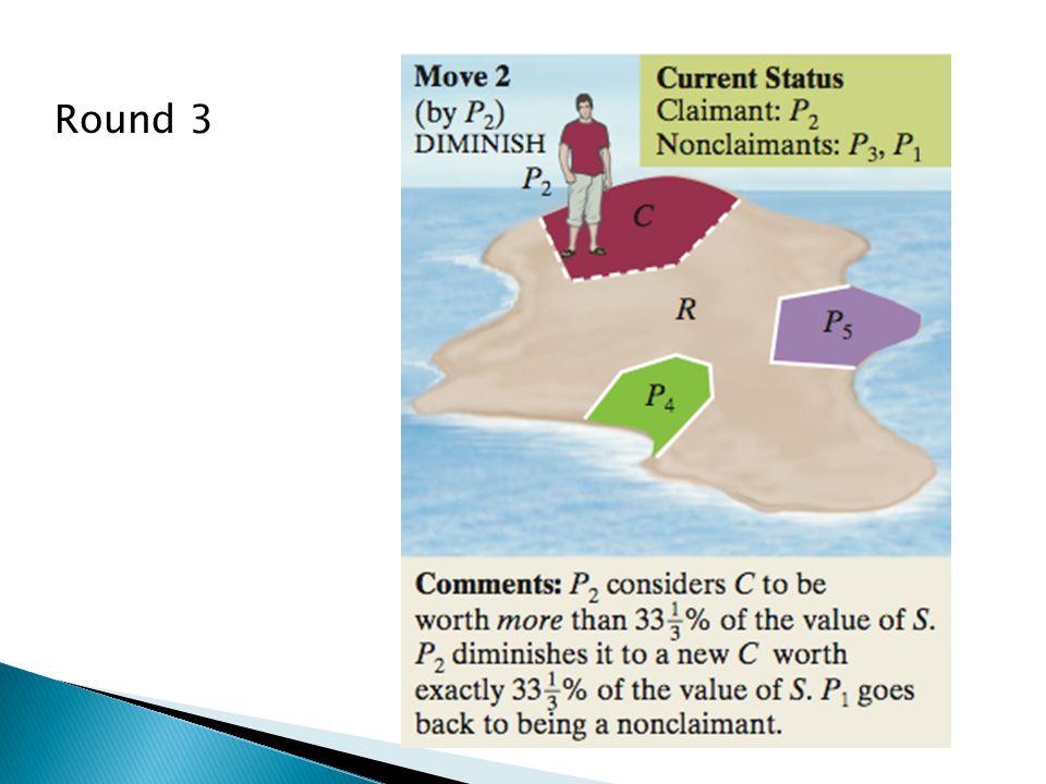 Summary: Round 3 P1 – cut P2 – diminish P3 – pass P3 (the last diminisher) receives fair share