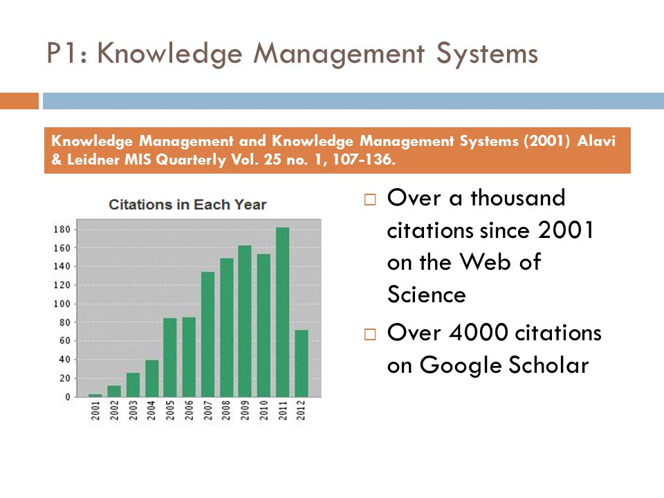 P1: Knowledge Management Systems  Over a thousand citations since 2001 on the Web of Science  Over 4000 citations on Google Scholar Knowledge Manage