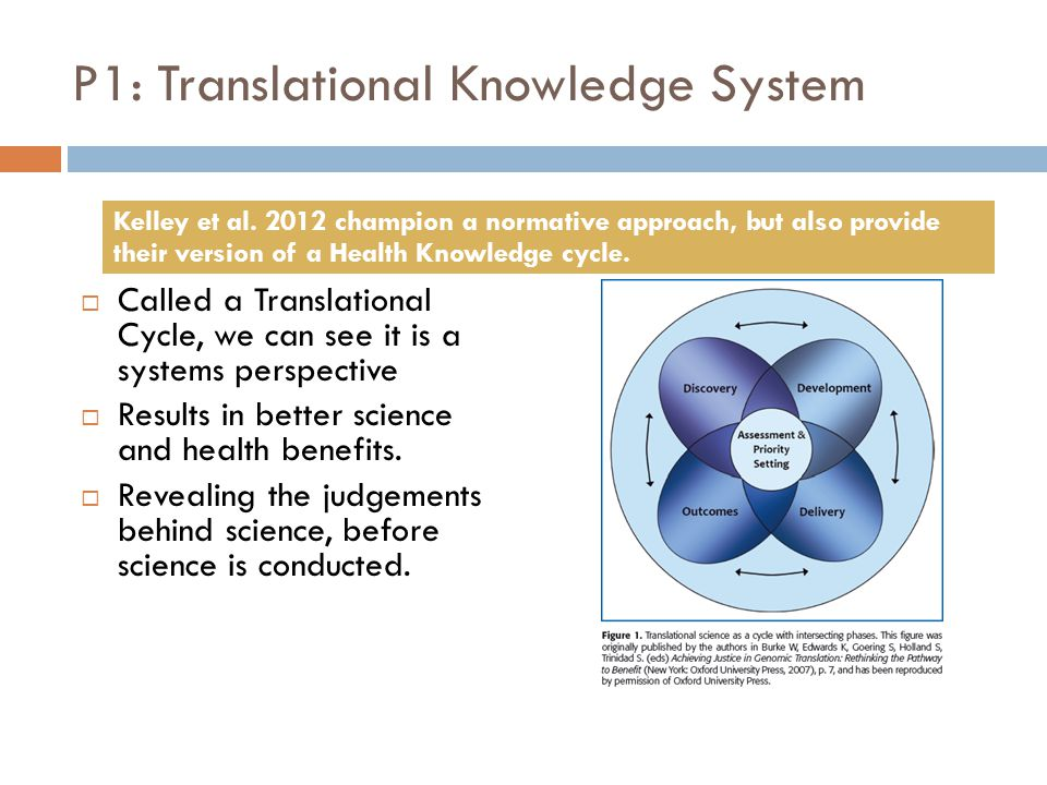 Part 2: State of the Art  Definition  History & Terminology  Barriers  Interdisciplinary Teams  Community-Based Research  Collaborative Methods  Research Support  Assessment Metrics What are some of the current issues of Translational Science?