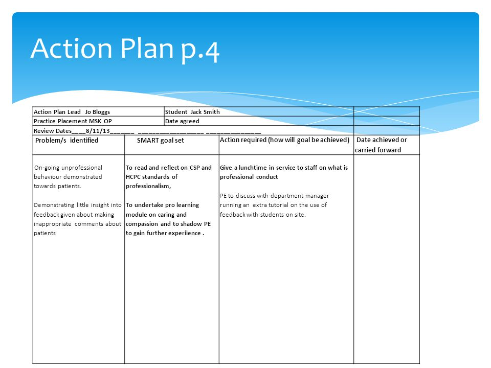 Action Plan Lead Jo BloggsStudent Jack Smith Practice Placement MSK OPDate agreed Review Dates____8/11/13_______ ___________________ ________________