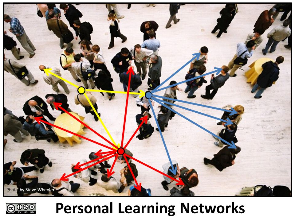 Personal Learning Networks Photo by Steve Wheeler