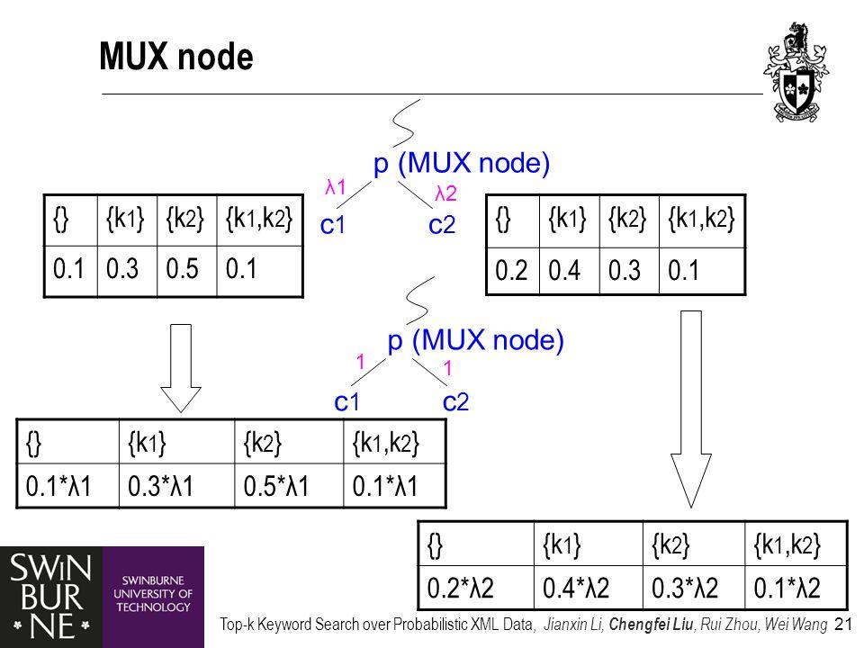 Top-k Keyword Search over Probabilistic XML Data, Jianxin Li, Chengfei Liu, Rui Zhou, Wei Wang 21 MUX node p (MUX node) c1c1 c2c2 {}{k 1 }{k 2 }{k 1,k 2 } 0.10.30.50.1 {}{k 1 }{k 2 }{k 1,k 2 } 0.20.40.30.1 λ1λ1 λ2λ2 {}{k 1 }{k 2 }{k 1,k 2 } 0.1*λ10.3*λ10.5*λ10.1*λ1 {}{k 1 }{k 2 }{k 1,k 2 } 0.2*λ20.4*λ20.3*λ20.1*λ2 p (MUX node) c1c1 c2c2 1 1
