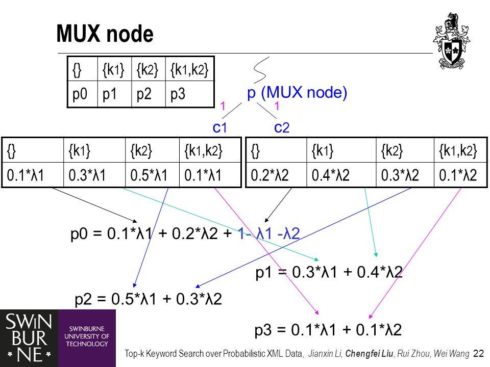 Top-k Keyword Search over Probabilistic XML Data, Jianxin Li, Chengfei Liu, Rui Zhou, Wei Wang 22 MUX node p (MUX node) c1c1 c2c2 {}{k 1 }{k 2 }{k 1,k 2 } p0p1p2p3 1 1 {}{k 1 }{k 2 }{k 1,k 2 } 0.1*λ10.3*λ10.5*λ10.1*λ1 {}{k 1 }{k 2 }{k 1,k 2 } 0.2*λ20.4*λ20.3*λ20.1*λ2 p0 = 0.1*λ1 + 0.2*λ2 + 1- λ1 -λ2 p1 = 0.3*λ1 + 0.4*λ2 p2 = 0.5*λ1 + 0.3*λ2 p3 = 0.1*λ1 + 0.1*λ2