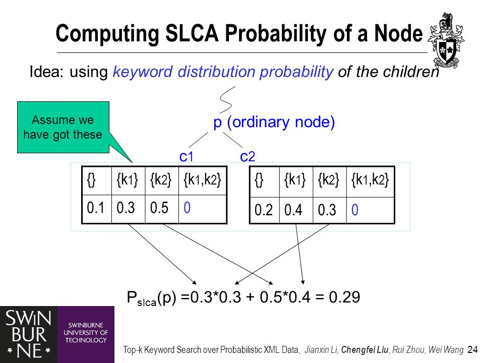 Top-k Keyword Search over Probabilistic XML Data, Jianxin Li, Chengfei Liu, Rui Zhou, Wei Wang 24 Computing SLCA Probability of a Node p (ordinary node) c1c1 c2c2 {}{k 1 }{k 2 }{k 1,k 2 } 0.10.30.50 Idea: using keyword distribution probability of the children {}{k 1 }{k 2 }{k 1,k 2 } 0.20.40.30 P slca (p) =0.3*0.3 + 0.5*0.4 = 0.29 Assume we have got these