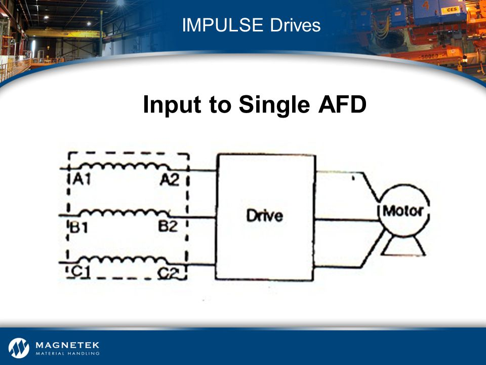 Input to Single AFD