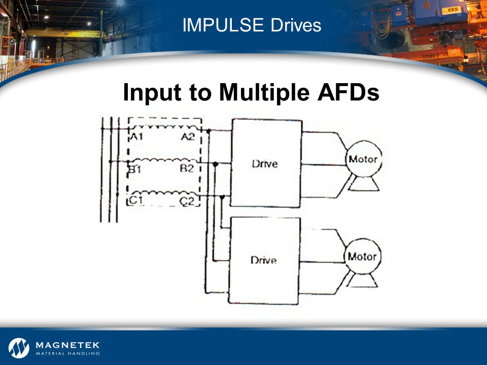 IMPULSE Drives Input to Multiple AFDs