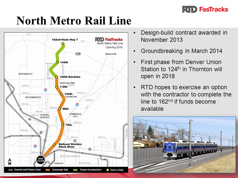 North Metro Rail Line Design-build contract awarded in November 2013 Groundbreaking in March 2014 First phase from Denver Union Station to 124 th in T