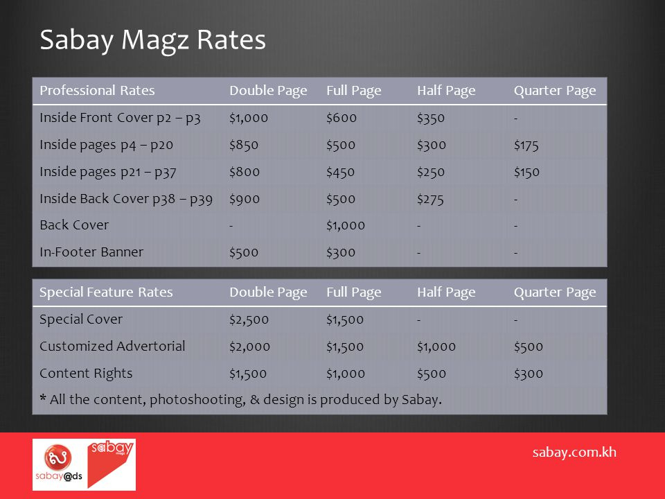 Sabay Magz Rates sabay.com.kh Professional RatesDouble PageFull PageHalf PageQuarter Page Inside Front Cover p2 – p3$1,000$600$350- Inside pages p4 –