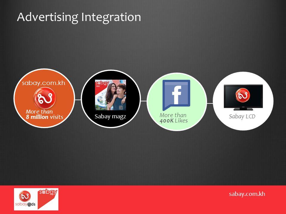 Advertising Integration sabay.com.kh More than 8 million visits Sabay magz More than 400K Likes sabay.com.kh Sabay LCD