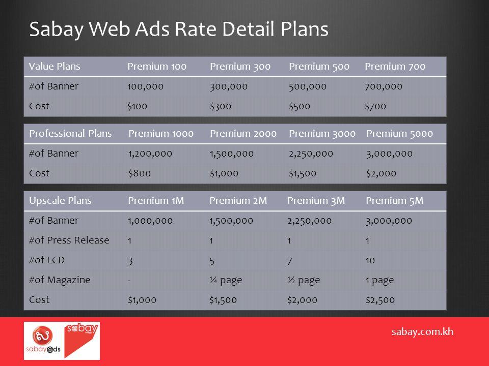 Sabay Web Ads Rate Detail Plans sabay.com.kh Value PlansPremium 100Premium 300Premium 500Premium 700 #of Banner100,000300,000500,000700,000 Cost$100$3