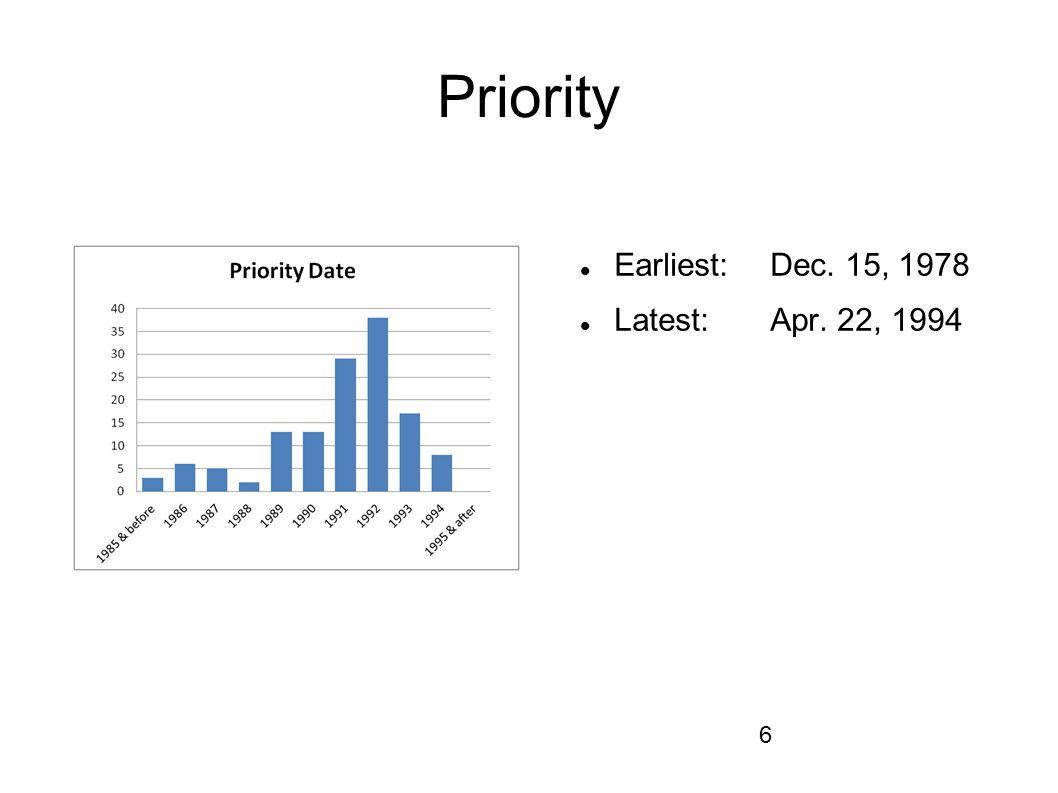 Priority 6 Earliest:Dec. 15, 1978 Latest: Apr. 22, 1994