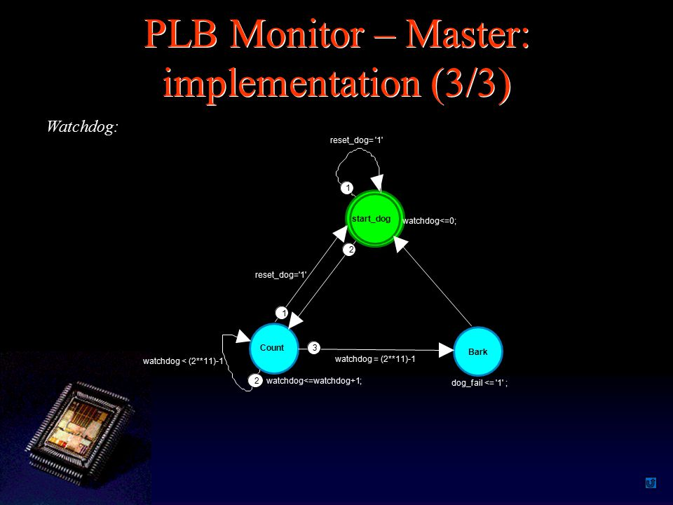 PLB Monitor – Master: implementation (3/3) Watchdog: start_dog watchdog = (2**11)-1 reset_dog= 1 2 1 watchdog<=0; Count 2 3 reset_dog= 1 1 watchdog < (2**11)-1 watchdog<=watchdog+1; Bark dog_fail <= 1 ;