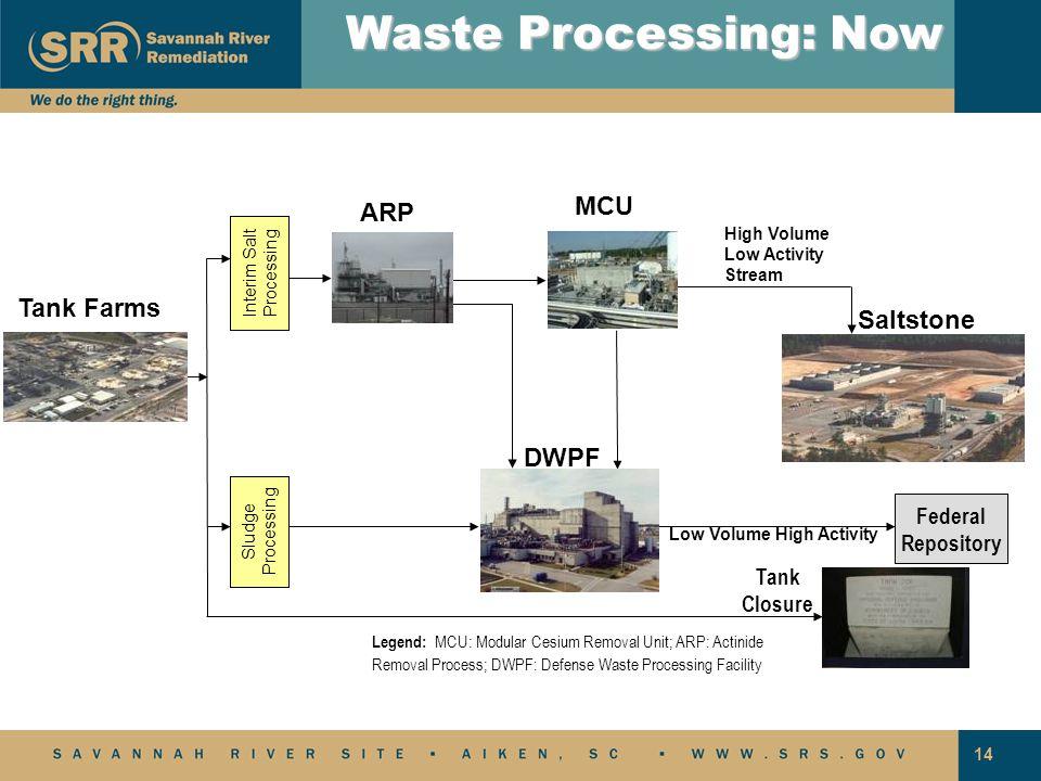 14 Legend: MCU: Modular Cesium Removal Unit; ARP: Actinide Removal Process; DWPF: Defense Waste Processing Facility Federal Repository Tank Closure MC