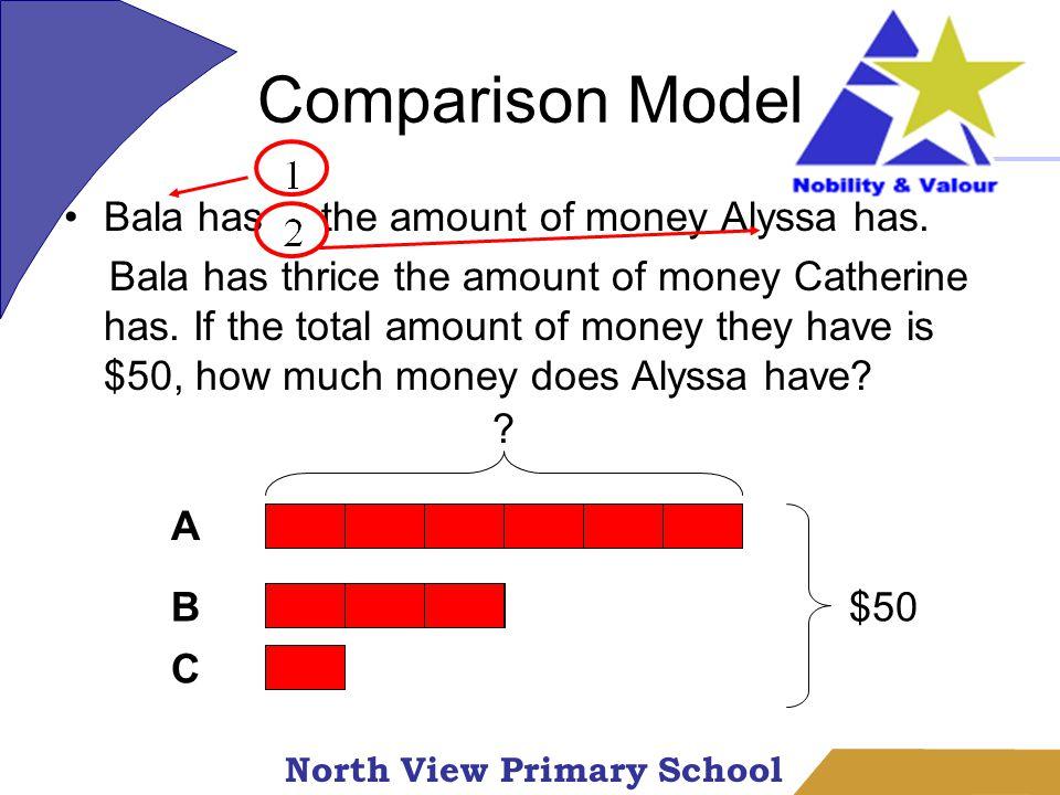 North View Primary School 10 units  $50 1 unit  $50 ÷ 10 = $5 B C A $50 .