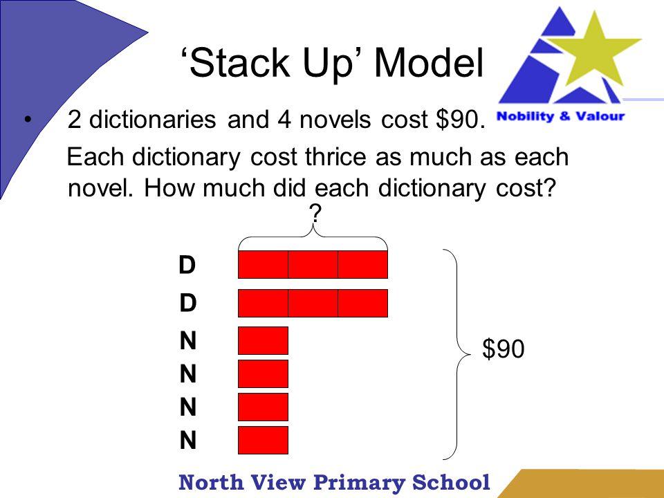 North View Primary School N D $90 .