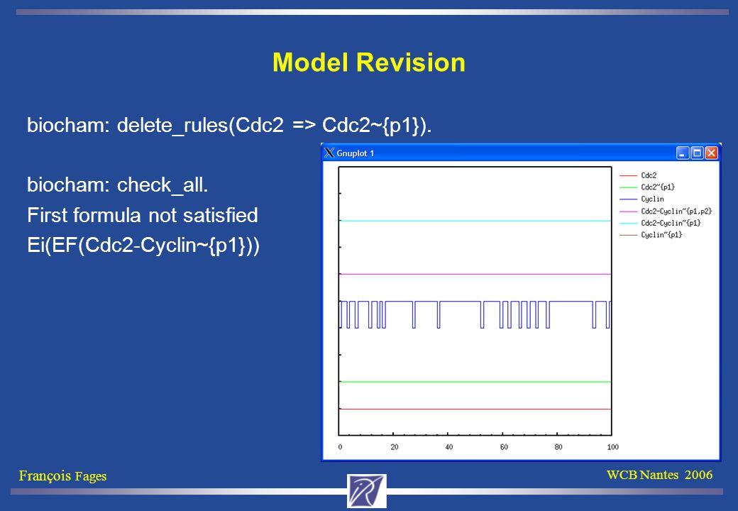 François Fages WCB Nantes 2006 Model Revision biocham: delete_rules(Cdc2 => Cdc2~{p1}).