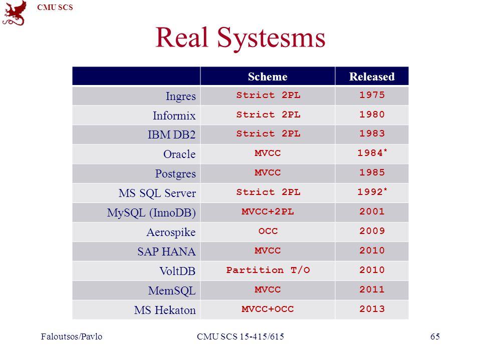 CMU SCS Real Systesms Faloutsos/PavloCMU SCS 15-415/61565 SchemeReleased Ingres Strict 2PL1975 Informix Strict 2PL1980 IBM DB2 Strict 2PL1983 Oracle MVCC1984 * Postgres MVCC1985 MS SQL Server Strict 2PL1992 * MySQL (InnoDB) MVCC+2PL2001 Aerospike OCC2009 SAP HANA MVCC2010 VoltDB Partition T/O2010 MemSQL MVCC2011 MS Hekaton MVCC+OCC2013