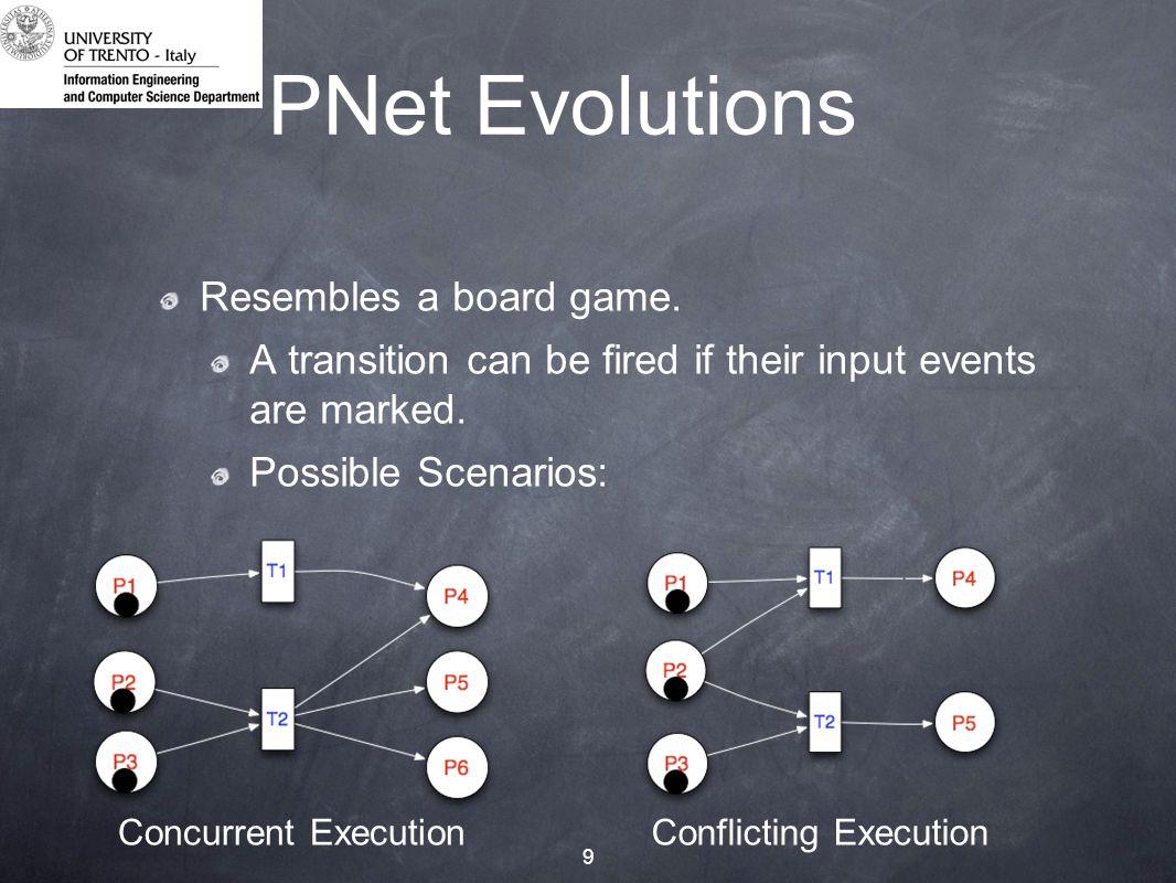 10 Formal Model for PNets St ru ct ur e DynamicsDynamics