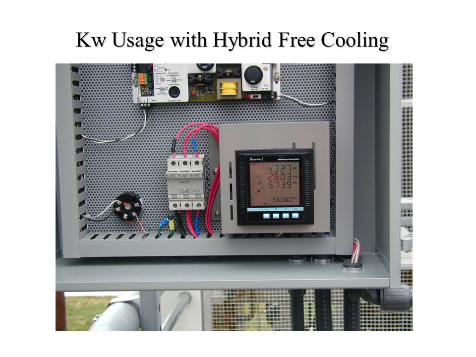 Kw Usage with Hybrid Free Cooling