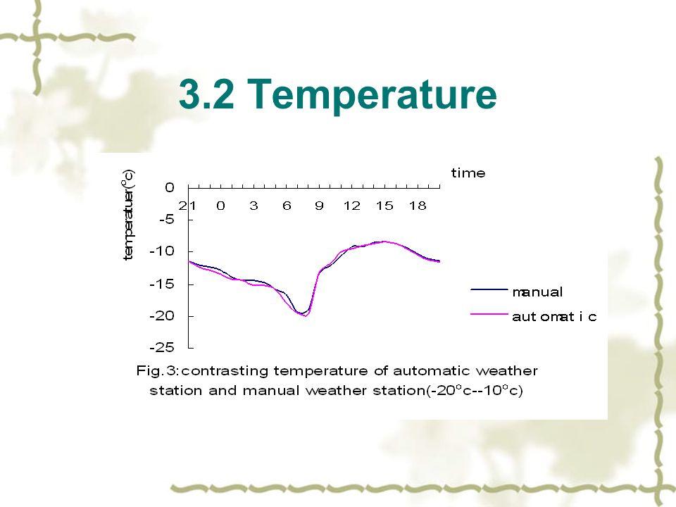 3.2 Temperature