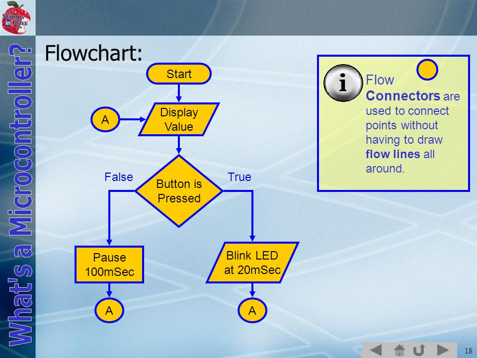 18 Flowchart: Start Button is Pressed True A Pause 100mSec A A Flow Connectors are used to connect points without having to draw flow lines all around