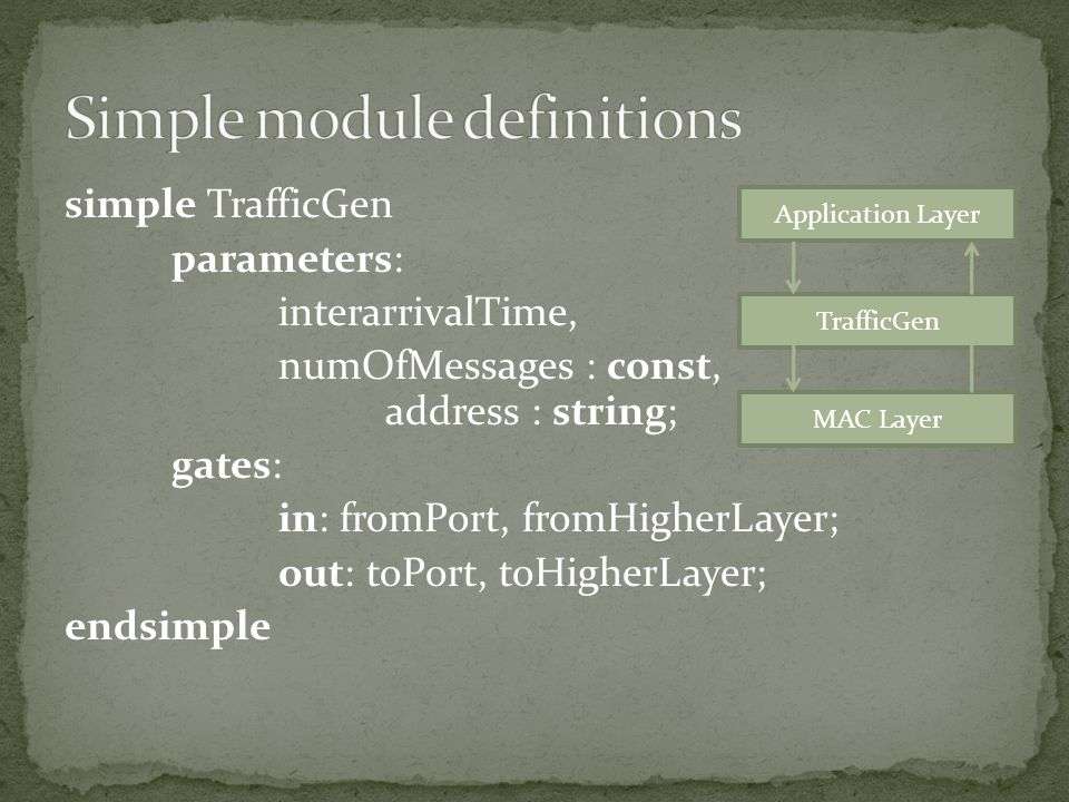 simple TrafficGen parameters: interarrivalTime, numOfMessages : const, address : string; gates: in: fromPort, fromHigherLayer; out: toPort, toHigherLayer; endsimple Application Layer TrafficGen MAC Layer