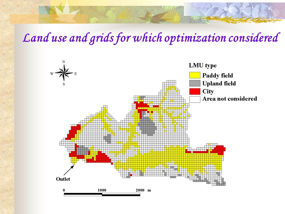 Land use and grids for which optimization considered