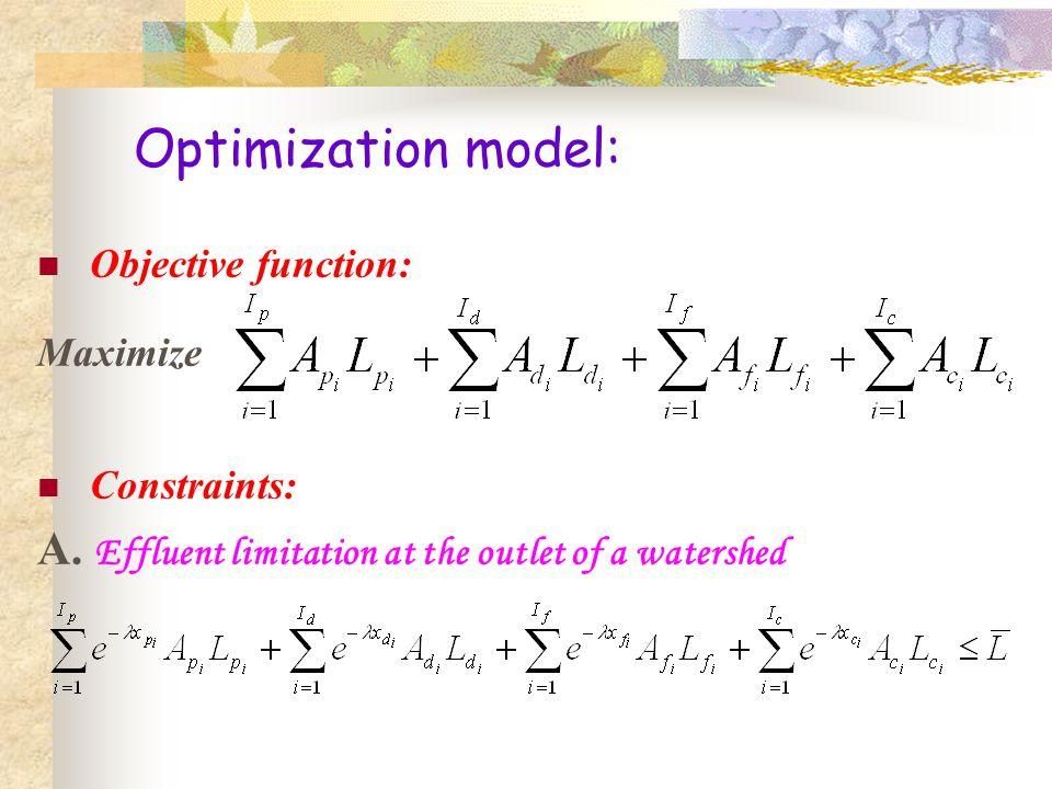 Optimization model: Objective function: Minimize Constraints: A.