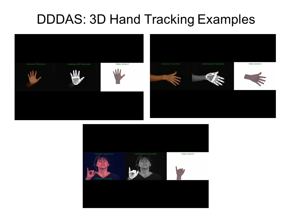 DDDAS: 3D Hand Tracking Examples