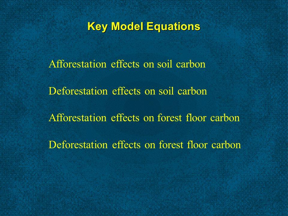 Change in soil carbon after afforestation for Loblolly pine forest type Woodbury et al.